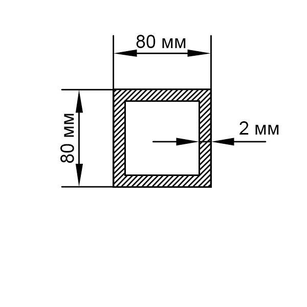 алюминиевая труба квадратная 80х80х2