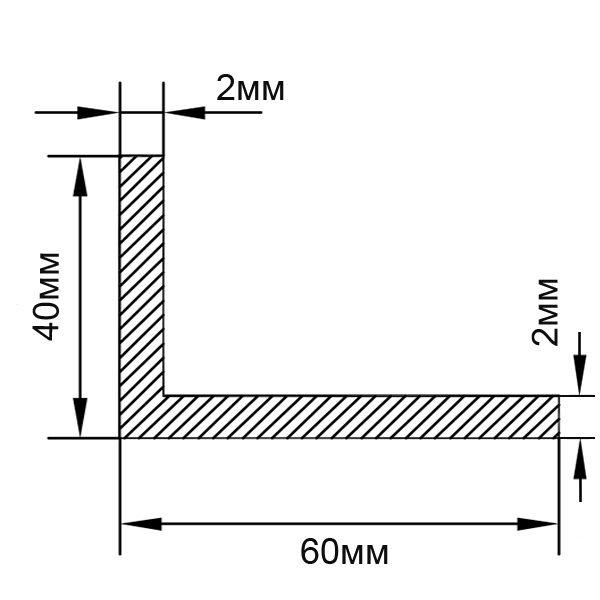 Алюминиевый профиль уголок 60х40х2