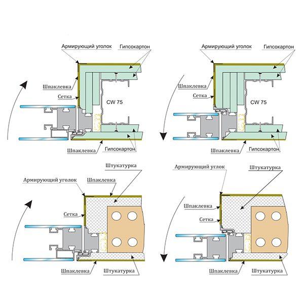 схема установки короба и дверного полотна