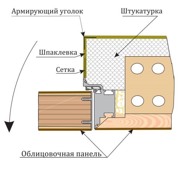 торцевой профиль доя дверного полотна