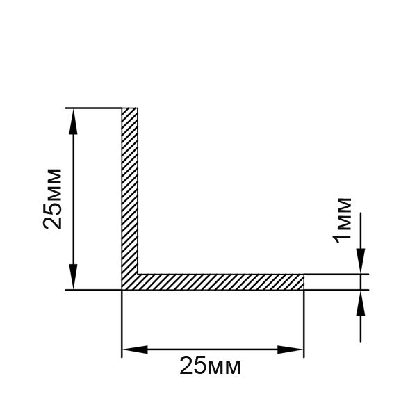 Алюминиевый профиль уголок 25х25х1
