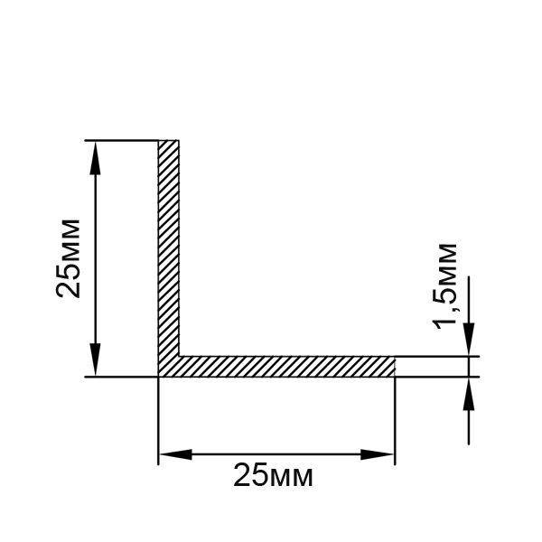 Алюминиевый профиль уголок 25х25х1,5